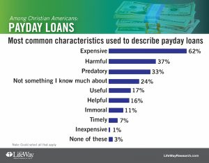 sin-to-loan